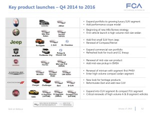 fca product plan 2014-2016